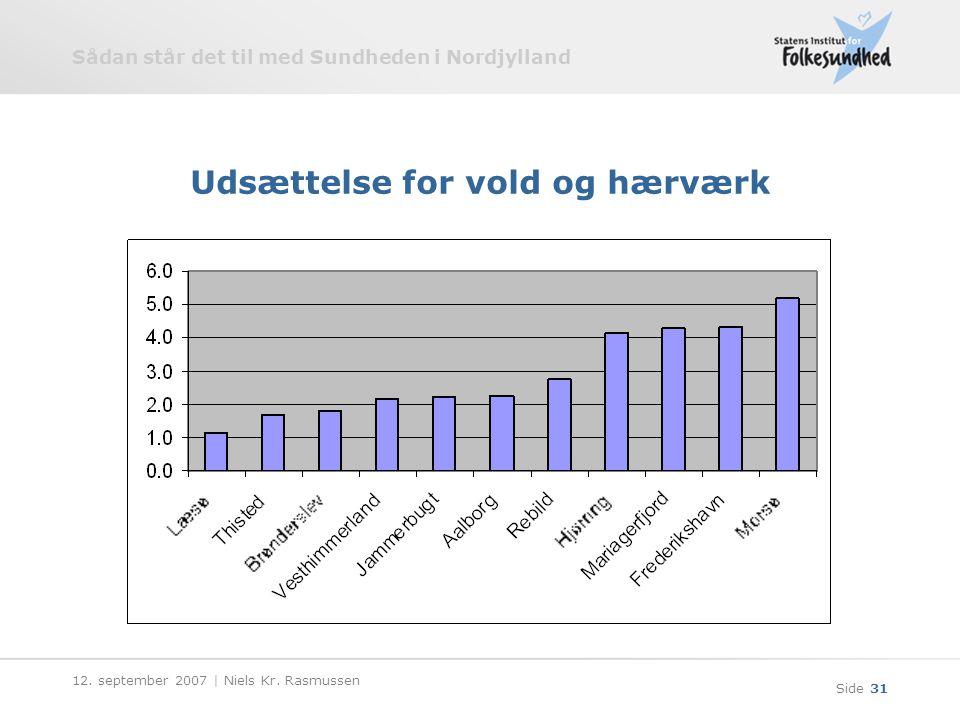 Sådan står det til med Sundheden i Nordjylland 12.