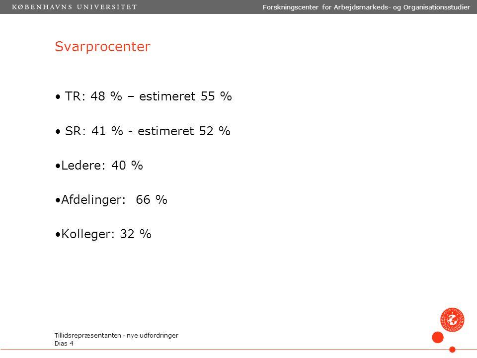 Svarprocenter Dias 4 Forskningscenter for Arbejdsmarkeds- og Organisationsstudier Tillidsrepræsentanten - nye udfordringer TR: 48 % – estimeret 55 % SR: 41 % - estimeret 52 % Ledere: 40 % Afdelinger: 66 % Kolleger: 32 %
