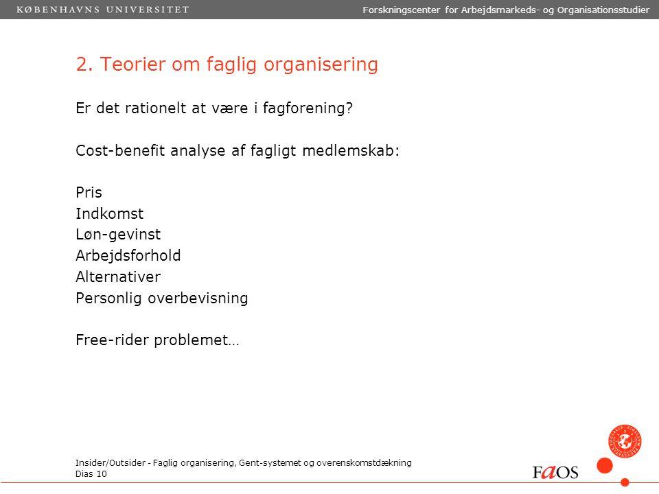 Dias 10 Forskningscenter for Arbejdsmarkeds- og Organisationsstudier Insider/Outsider - Faglig organisering, Gent-systemet og overenskomstdækning 2.