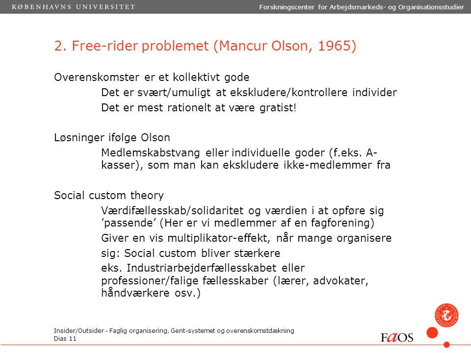 Dias 11 Forskningscenter for Arbejdsmarkeds- og Organisationsstudier Insider/Outsider - Faglig organisering, Gent-systemet og overenskomstdækning 2.