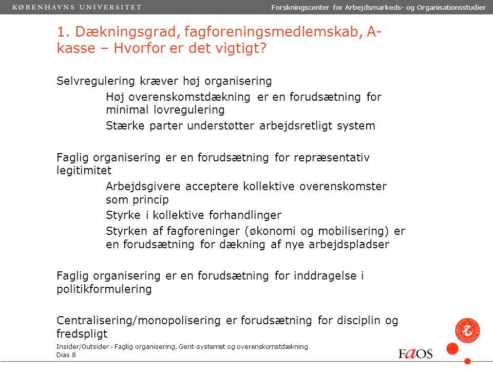 Dias 8 Forskningscenter for Arbejdsmarkeds- og Organisationsstudier Insider/Outsider - Faglig organisering, Gent-systemet og overenskomstdækning 1.