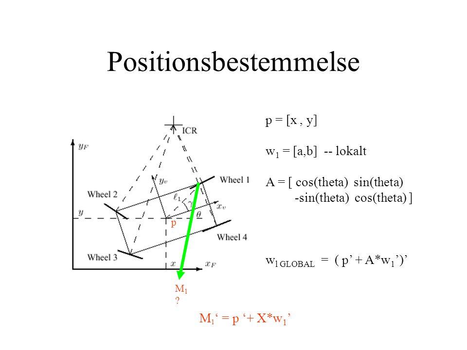 Positionsbestemmelse p = [x, y] w 1 = [a,b] -- lokalt A = [ cos(theta) sin(theta) -sin(theta) cos(theta) ] w l GLOBAL = ( p' + A*w 1 ')' p M1 M1.