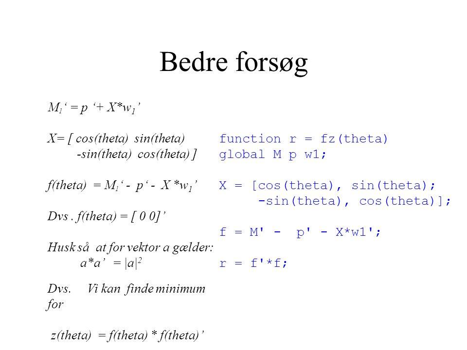 Bedre forsøg M 1 ' = p '+ X*w 1 ' X= [ cos(theta) sin(theta) -sin(theta) cos(theta) ] f(theta) = M 1 ' - p' - X *w 1 ' Dvs.