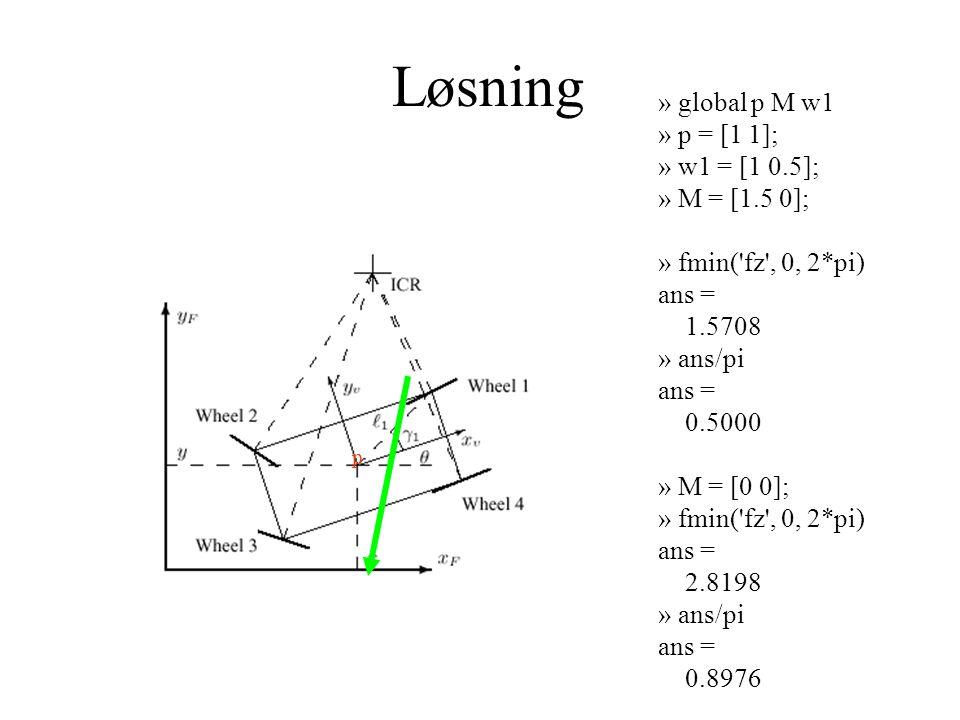 Løsning p » global p M w1 » p = [1 1]; » w1 = [1 0.5]; » M = [1.5 0]; » fmin( fz , 0, 2*pi) ans = 1.5708 » ans/pi ans = 0.5000 » M = [0 0]; » fmin( fz , 0, 2*pi) ans = 2.8198 » ans/pi ans = 0.8976