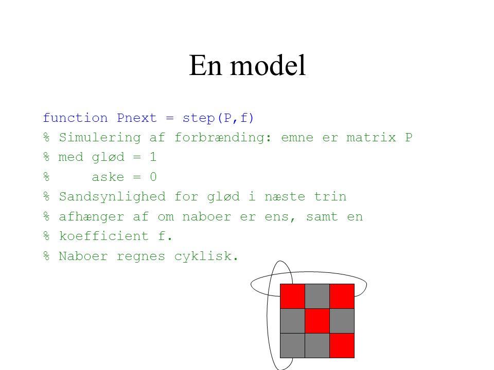 En model function Pnext = step(P,f) % Simulering af forbrænding: emne er matrix P % med glød = 1 % aske = 0 % Sandsynlighed for glød i næste trin % afhænger af om naboer er ens, samt en % koefficient f.