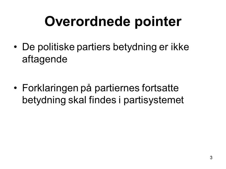 3 Overordnede pointer De politiske partiers betydning er ikke aftagende Forklaringen på partiernes fortsatte betydning skal findes i partisystemet