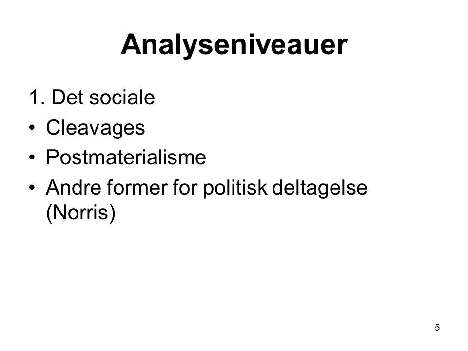 5 Analyseniveauer 1.