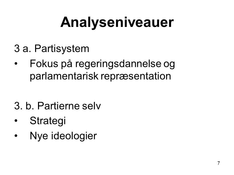 7 Analyseniveauer 3 a. Partisystem Fokus på regeringsdannelse og parlamentarisk repræsentation 3.
