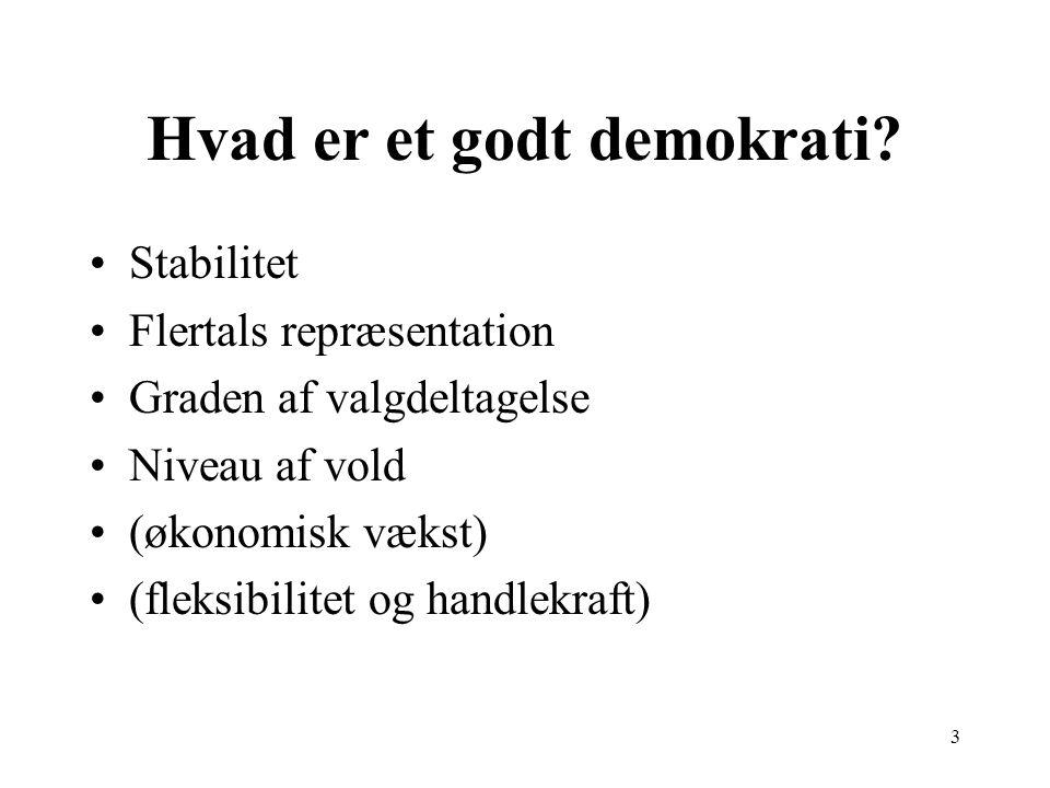 3 Hvad er et godt demokrati.