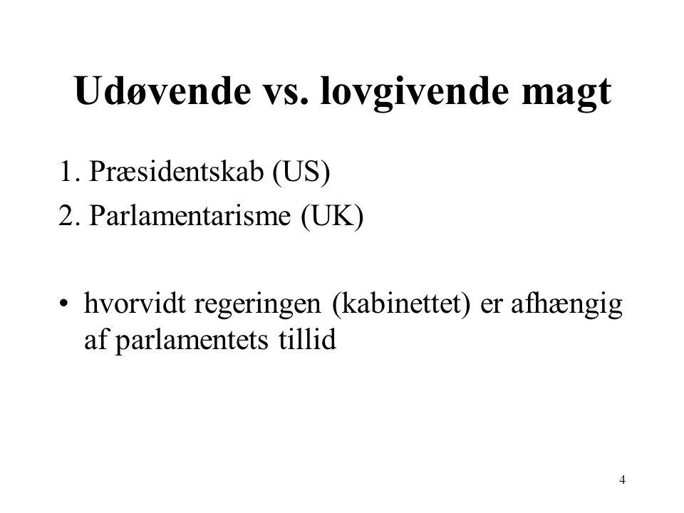 4 Udøvende vs. lovgivende magt 1. Præsidentskab (US) 2.