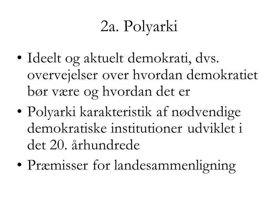 2a. Polyarki Ideelt og aktuelt demokrati, dvs.