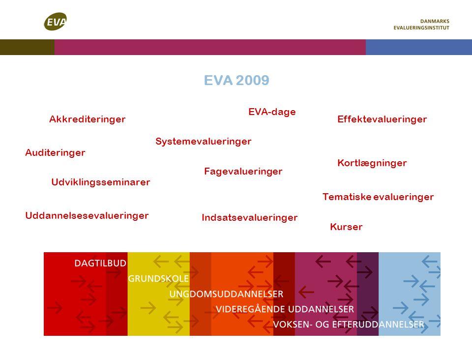 EVA 2009 Uddannelsesevalueringer Indsatsevalueringer Akkrediteringer Auditeringer Systemevalueringer Fagevalueringer Effektevalueringer Kortlægninger Tematiske evalueringer EVA-dage Udviklingsseminarer Kurser