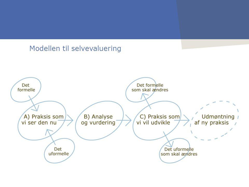 Modellen til selvevaluering