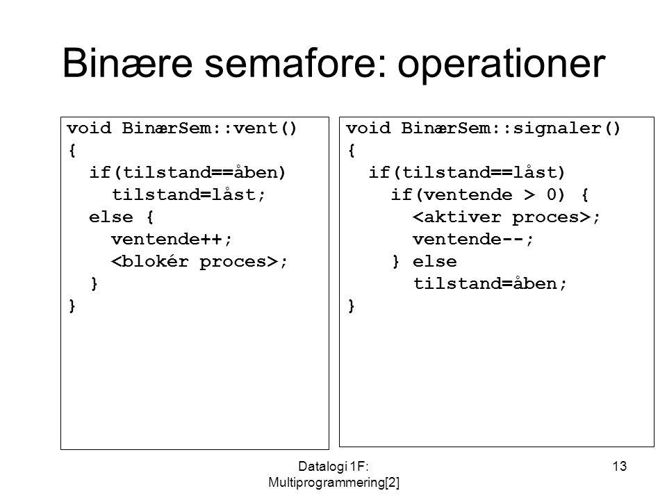 Datalogi 1F: Multiprogrammering[2] 13 Binære semafore: operationer void BinærSem::vent() { if(tilstand==åben) tilstand=låst; else { ventende++; ; } void BinærSem::signaler() { if(tilstand==låst) if(ventende > 0) { ; ventende--; } else tilstand=åben; }