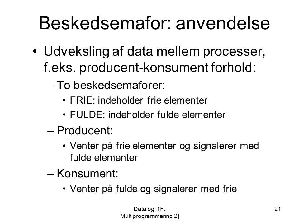 Datalogi 1F: Multiprogrammering[2] 21 Beskedsemafor: anvendelse Udveksling af data mellem processer, f.eks.