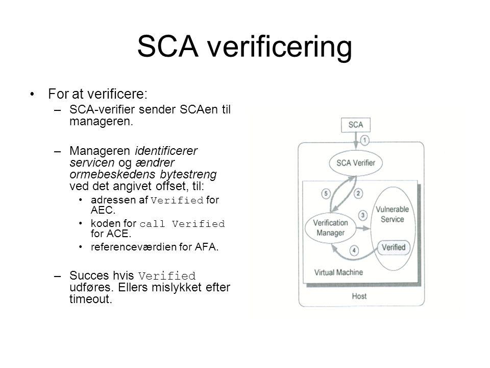 SCA verificering For at verificere: –SCA-verifier sender SCAen til manageren.