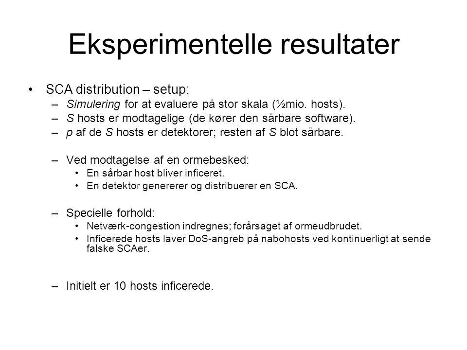 Eksperimentelle resultater SCA distribution – setup: –Simulering for at evaluere på stor skala (½mio.