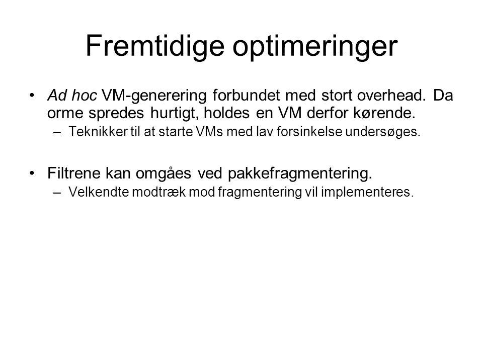 Fremtidige optimeringer Ad hoc VM-generering forbundet med stort overhead.