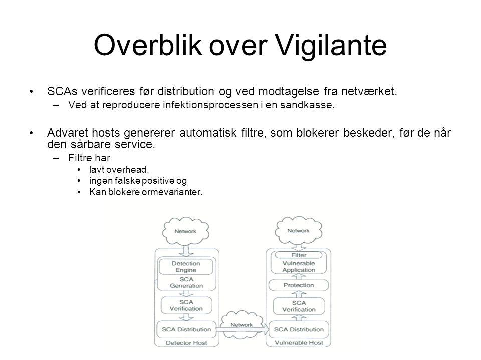 Overblik over Vigilante SCAs verificeres før distribution og ved modtagelse fra netværket.