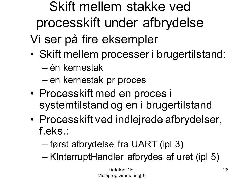Datalogi 1F: Multiprogrammering[4] 28 Skift mellem stakke ved processkift under afbrydelse Vi ser på fire eksempler Skift mellem processer i brugertilstand: –én kernestak –en kernestak pr proces Processkift med en proces i systemtilstand og en i brugertilstand Processkift ved indlejrede afbrydelser, f.eks.: –først afbrydelse fra UART (ipl 3) –KInterruptHandler afbrydes af uret (ipl 5)