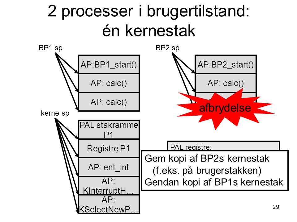 29 PAL registre: bruger sp: XXXXX kerne sp: 0x200000 2 processer i brugertilstand: én kernestak AP: calc() AP: ent_int AP: calc() AP: KInterruptH… AP:BP1_start() PAL stakramme P2 AP: KSelectNewP… BP1 sp kerne sp AP: calc() AP:BP2_start() BP2 sp PAL registre: bruger sp: BP2 sp kerne sp: 0x200000 PAL registre: bruger sp: BP1 sp kerne sp: 0x200000 afbrydelse Registre P2 PAL stakramme P1 Registre P1 Gem kopi af BP2s kernestak (f.eks.