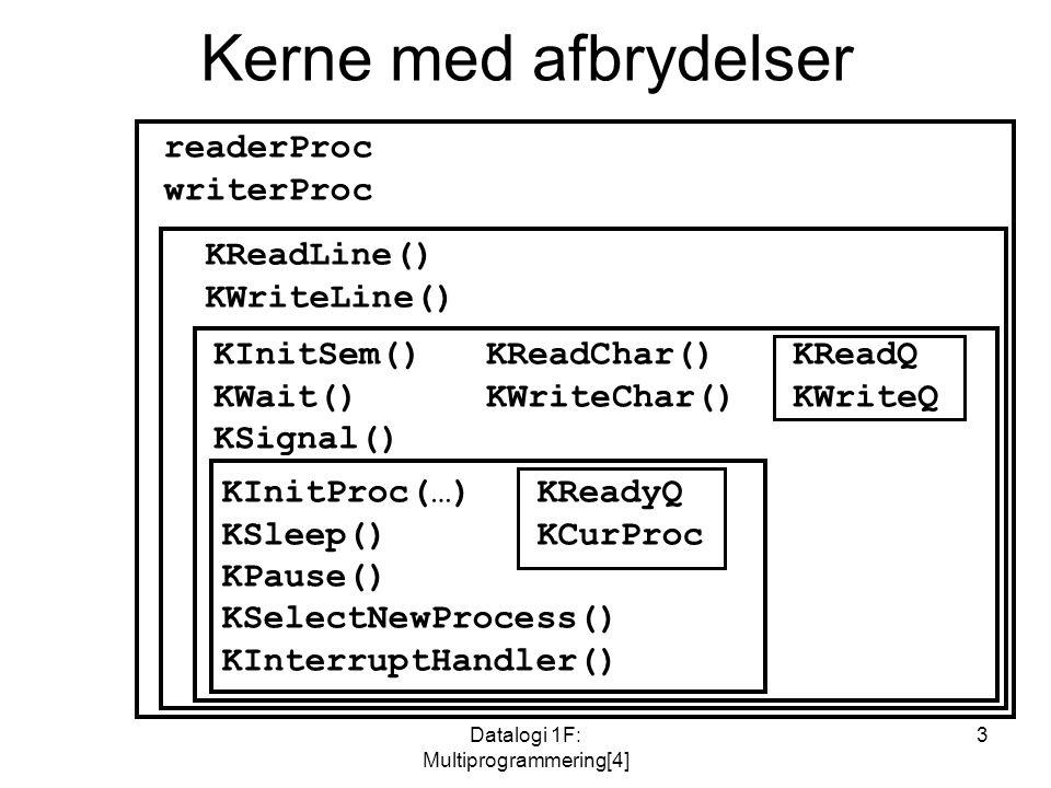 Datalogi 1F: Multiprogrammering[4] 3 Kerne med afbrydelser KInitProc(…)KReadyQ KSleep() KCurProc KPause() KSelectNewProcess() KInterruptHandler() KInitSem() KReadChar() KWait() KWriteChar() KSignal() KReadLine() KWriteLine() readerProc writerProc KReadQ KWriteQ