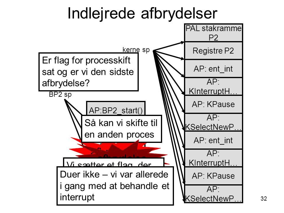 32 Indlejrede afbrydelser AP: ent_int AP: KInterruptH… PAL stakramme P2 kerne sp Registre P2 AP: ent_int AP: KInterruptH… PAL stakramme P2 Registre P2 AP: KSelectNewP… AP: KPause AP: calc() AP:BP2_start() BP2 sp afbrydelse Er flag for processkift sat og er vi den sidste afbrydelse.