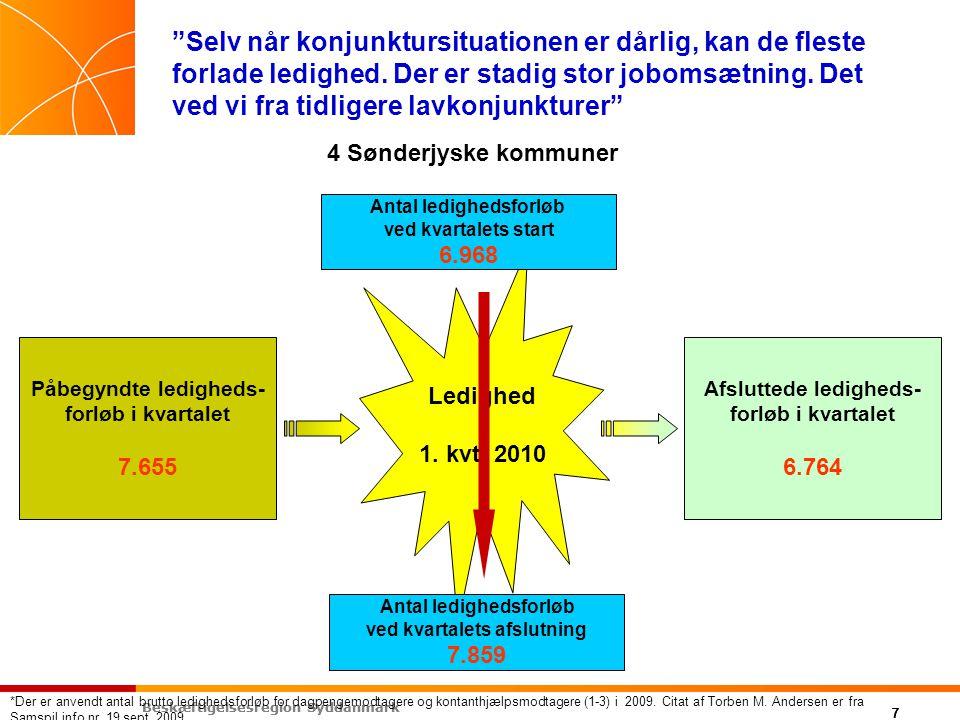 Beskæftigelsesregion Syddanmark 7 777777 Selv når konjunktursituationen er dårlig, kan de fleste forlade ledighed.