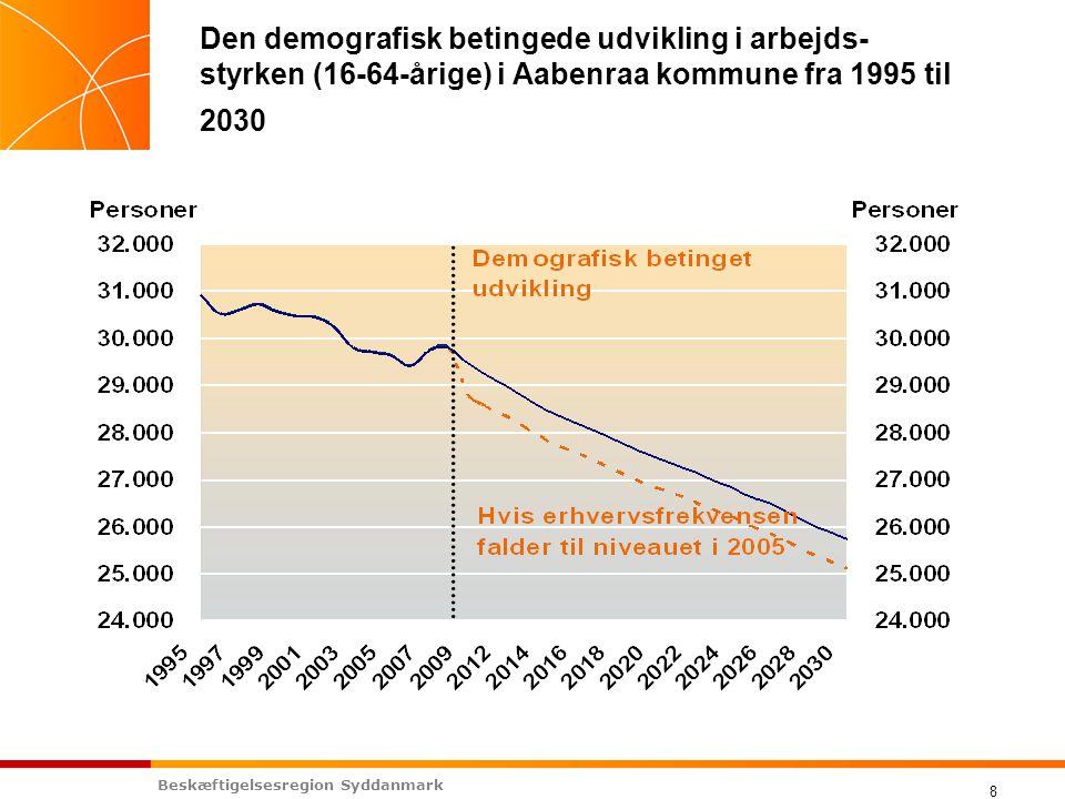 Beskæftigelsesregion Syddanmark 8 Den demografisk betingede udvikling i arbejds- styrken (16-64-årige) i Aabenraa kommune fra 1995 til 2030