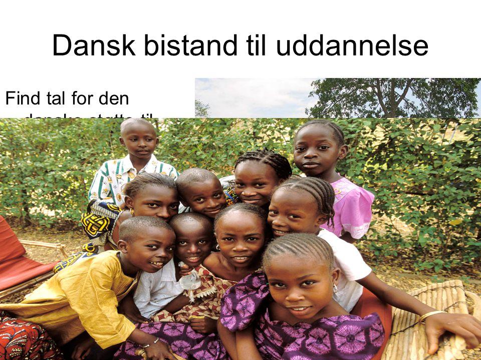 Dansk bistand til uddannelse Find tal for den danske støtte til uddannelse Se årsberetning -Andel til grundudd.