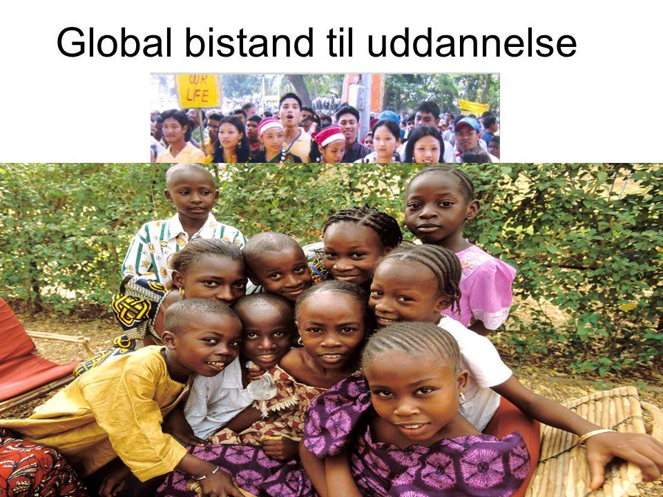 Global bistand til uddannelse Find tendensen i global bistand til uddannelse - Funding gap – find tal GMR-summary p.