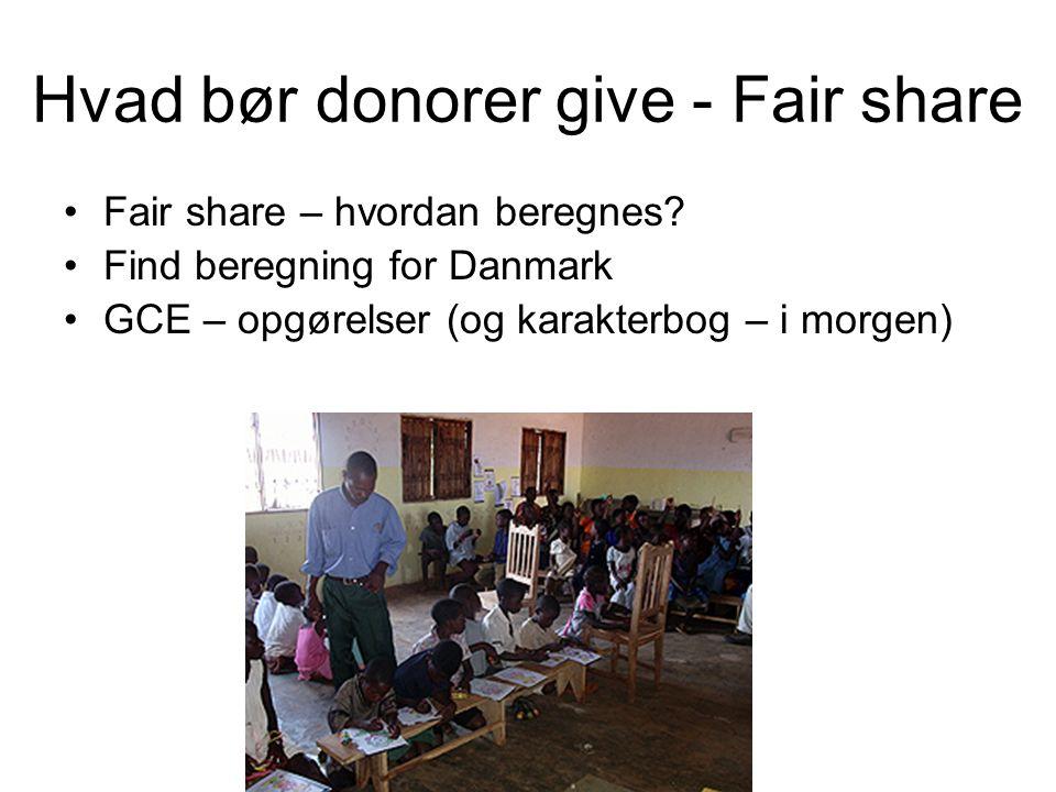 Hvad bør donorer give - Fair share Fair share – hvordan beregnes.