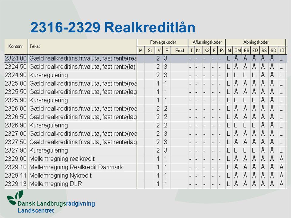 Dansk Landbrugsrådgivning Landscentret 2316-2329 Realkreditlån