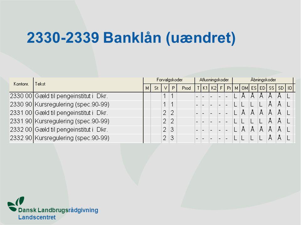 Dansk Landbrugsrådgivning Landscentret 2330-2339 Banklån (uændret)