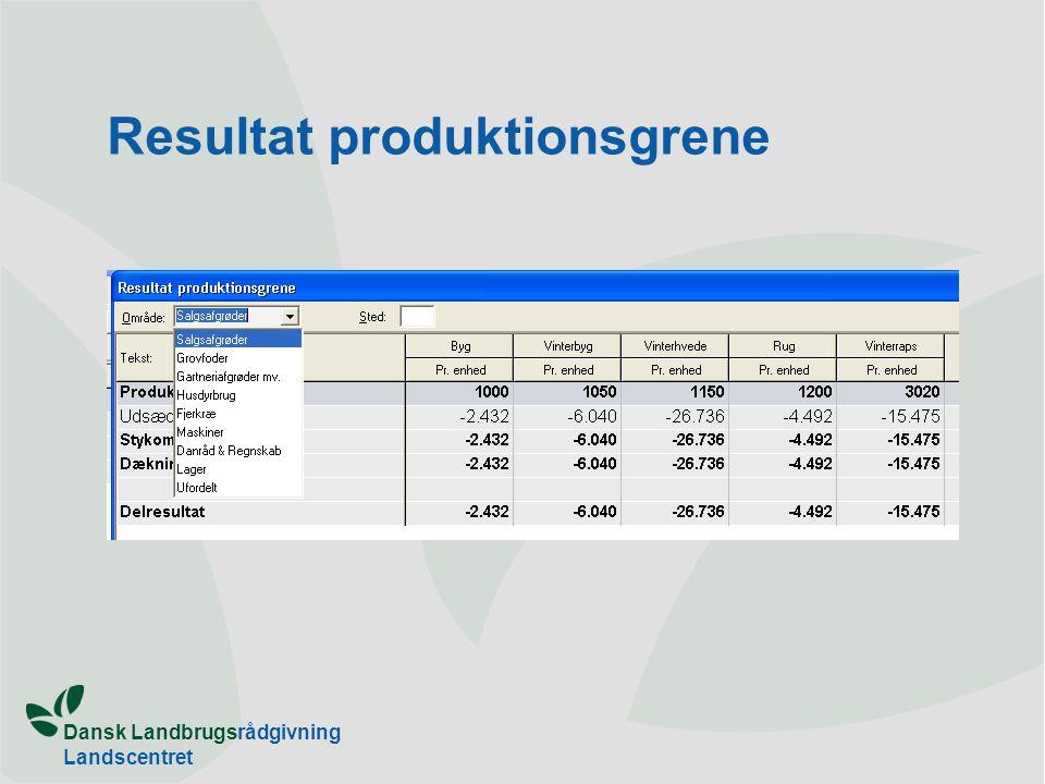 Dansk Landbrugsrådgivning Landscentret Resultat produktionsgrene
