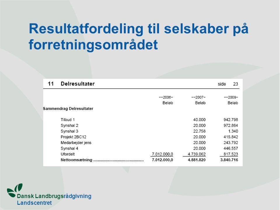 Dansk Landbrugsrådgivning Landscentret Resultatfordeling til selskaber på forretningsområdet