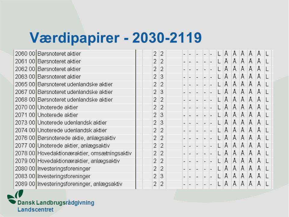 Dansk Landbrugsrådgivning Landscentret Værdipapirer - 2030-2119