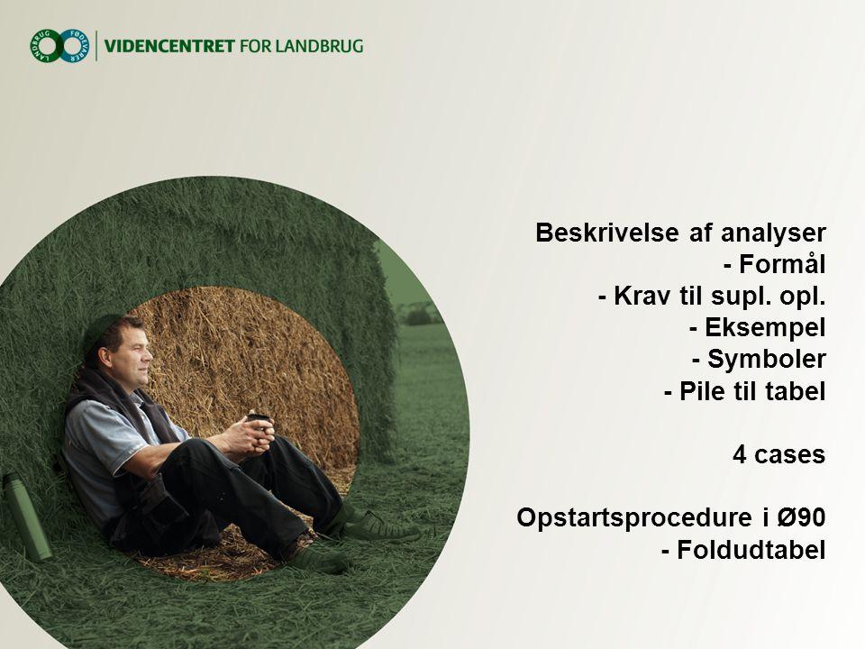 Beskrivelse af analyser - Formål - Krav til supl. opl.