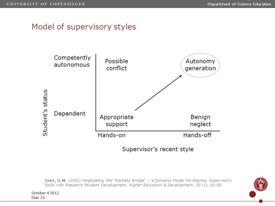 Model of supervisory styles October 4 2012 Gurr, G.M.