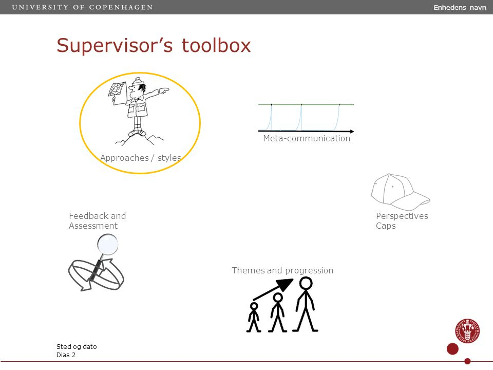 Supervisor's toolbox Enhedens navn Sted og dato Dias 2 Approaches / styles Meta-communication Perspectives Caps Themes and progression Feedback and Assessment