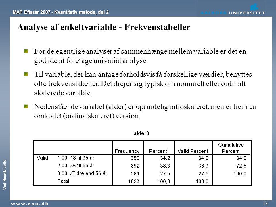 Ved Henrik Lolle MAP Efterår 2007 - Kvantitativ metode, del 2 13 Analyse af enkeltvariable - Frekvenstabeller Før de egentlige analyser af sammenhænge
