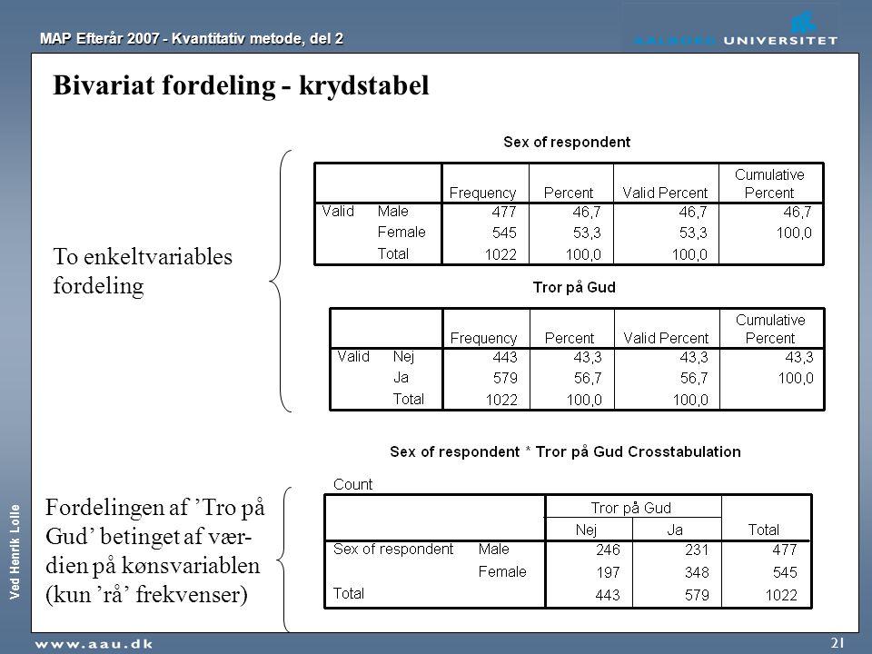 Ved Henrik Lolle MAP Efterår 2007 - Kvantitativ metode, del 2 21 Bivariat fordeling - krydstabel To enkeltvariables fordeling Fordelingen af 'Tro på G