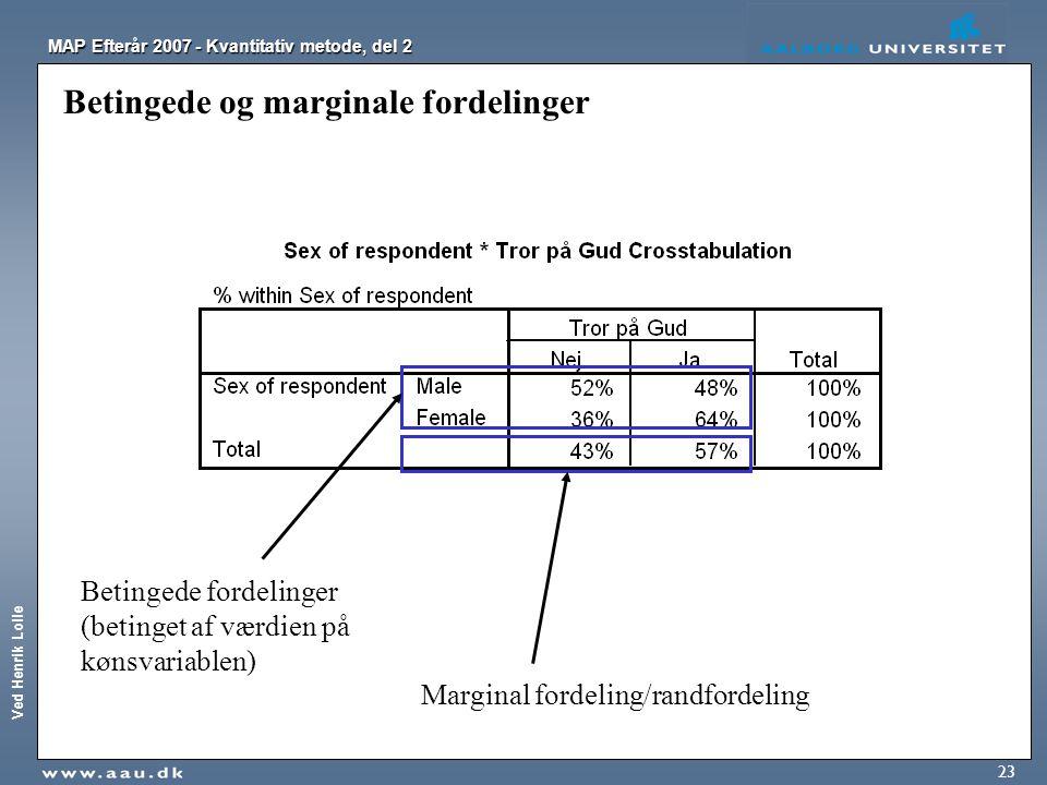 Ved Henrik Lolle MAP Efterår 2007 - Kvantitativ metode, del 2 23 Betingede og marginale fordelinger Betingede fordelinger (betinget af værdien på køns