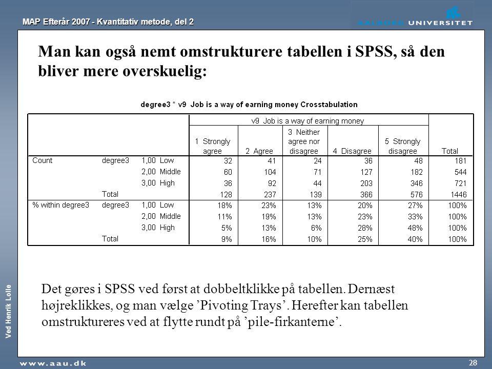Ved Henrik Lolle MAP Efterår 2007 - Kvantitativ metode, del 2 28 Man kan også nemt omstrukturere tabellen i SPSS, så den bliver mere overskuelig: Det