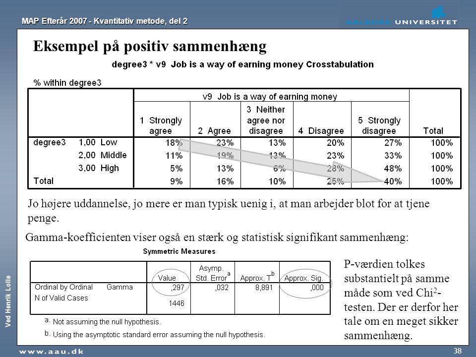 Ved Henrik Lolle MAP Efterår 2007 - Kvantitativ metode, del 2 38 Eksempel på positiv sammenhæng Jo højere uddannelse, jo mere er man typisk uenig i, a