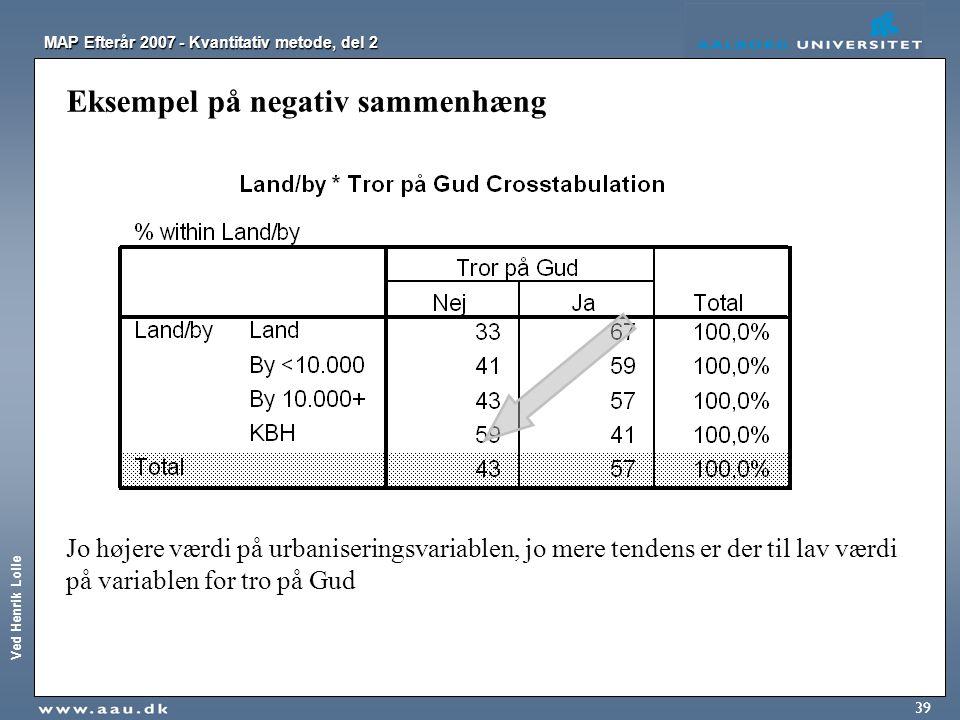 Ved Henrik Lolle MAP Efterår 2007 - Kvantitativ metode, del 2 39 Eksempel på negativ sammenhæng Jo højere værdi på urbaniseringsvariablen, jo mere ten