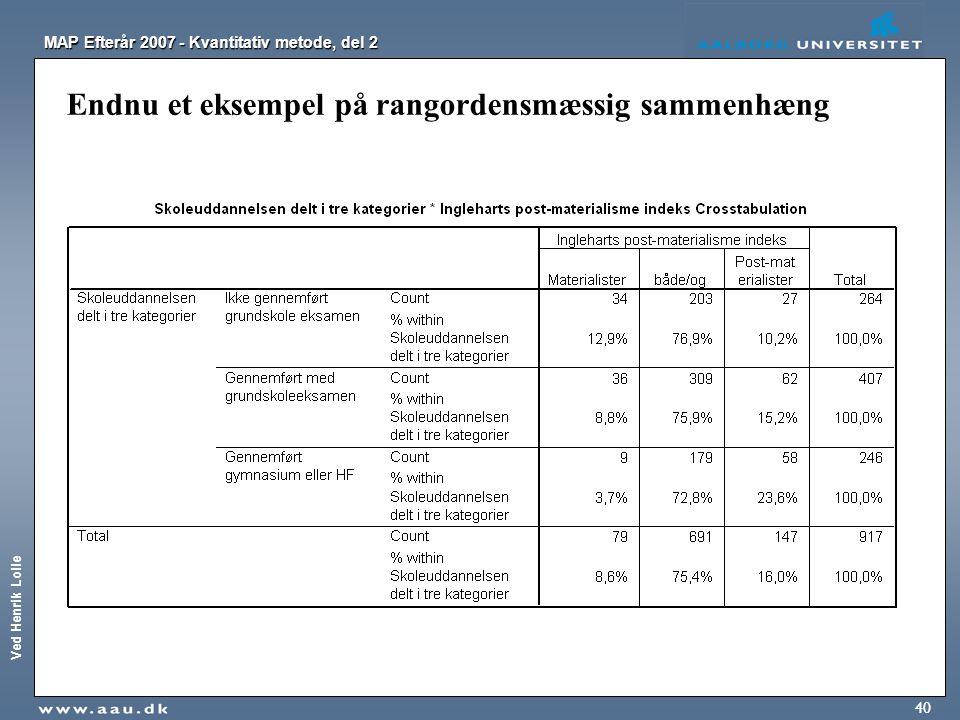 Ved Henrik Lolle MAP Efterår 2007 - Kvantitativ metode, del 2 40 Endnu et eksempel på rangordensmæssig sammenhæng