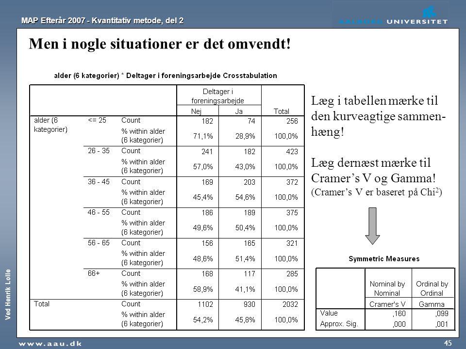 Ved Henrik Lolle MAP Efterår 2007 - Kvantitativ metode, del 2 45 Men i nogle situationer er det omvendt! Læg i tabellen mærke til den kurveagtige samm