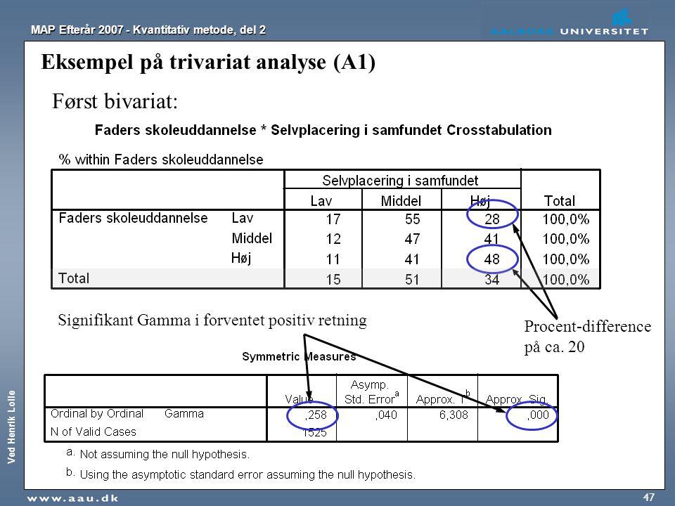 Ved Henrik Lolle MAP Efterår 2007 - Kvantitativ metode, del 2 47 Eksempel på trivariat analyse (A1) Procent-difference på ca. 20 Signifikant Gamma i f