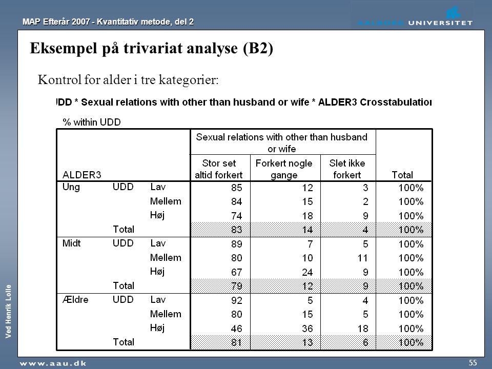 Ved Henrik Lolle MAP Efterår 2007 - Kvantitativ metode, del 2 55 Eksempel på trivariat analyse (B2) Kontrol for alder i tre kategorier: